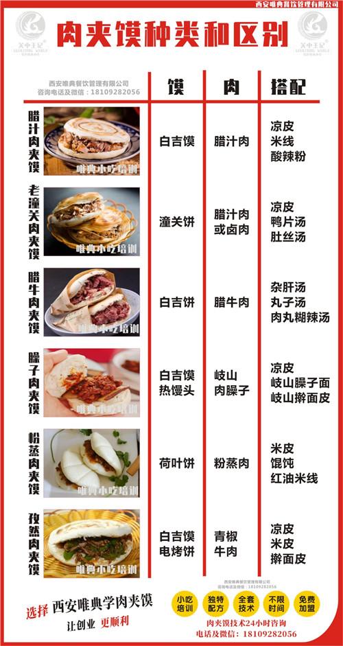 一张图秒懂肉夹馍种类和区别